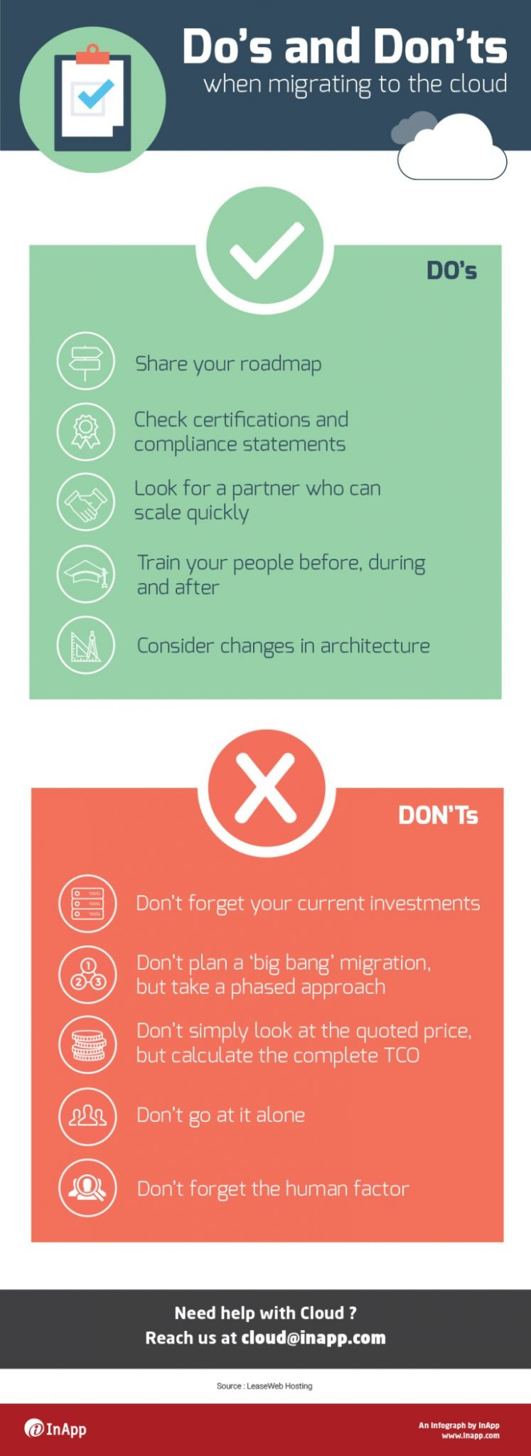 DO'S AND DON'TS WHEN MIGRATING TO THE CLOUD
